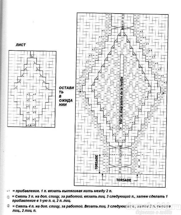 Узоры и схемы для вязания спицами шапки ушанки