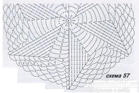 Описание: Подробное описание и схемы вязания пуловера. крючком Летний пуловер крючком Шапочка с короной крючком Берет