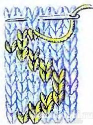 Виды швов для вышивки трикотажного полотна