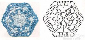 Схемы узоров, связанных крючком