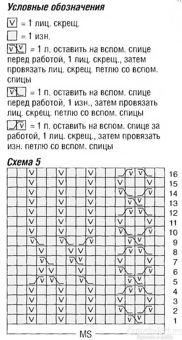 Схема сигнализации уровня