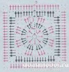 Вязание ажурного узора крючком