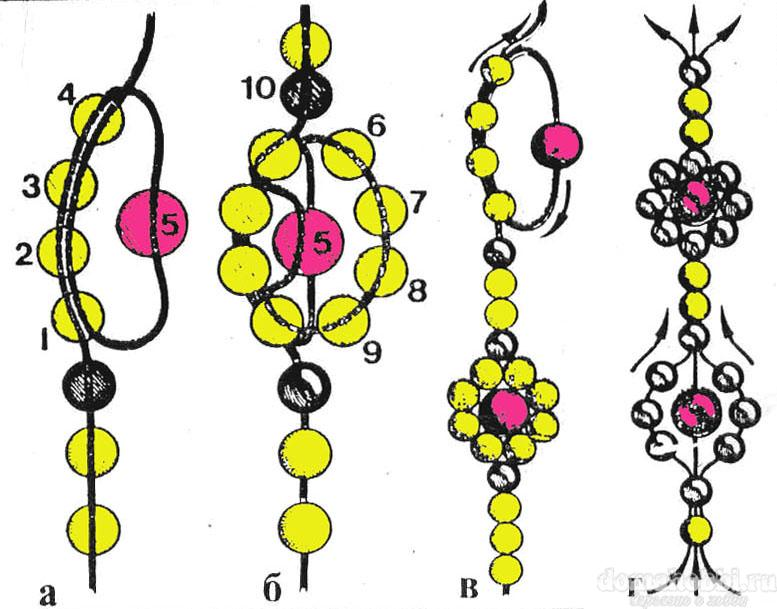 Браслеты бисером из цветочков схемы